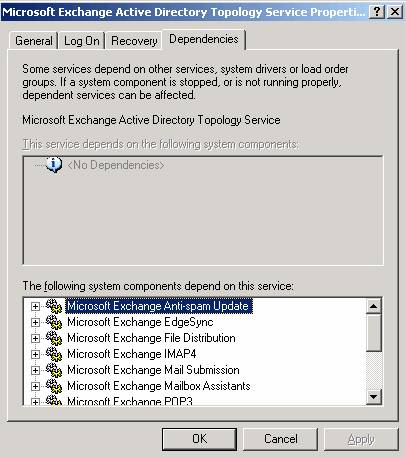Access to Active Directory: Exchange 2013 Help | Microsoft ...